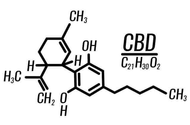 CBD Chemische Formel